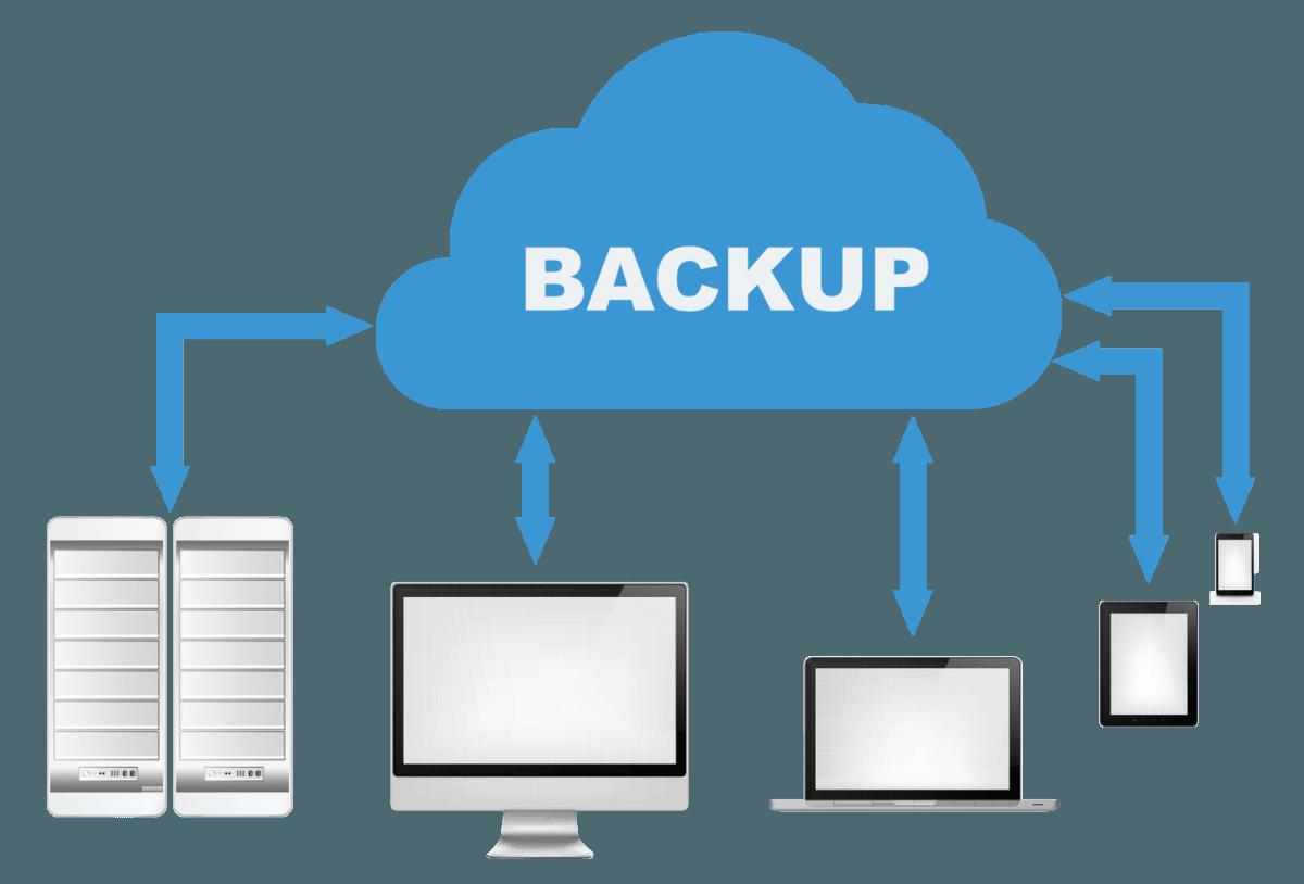 backup backup backup